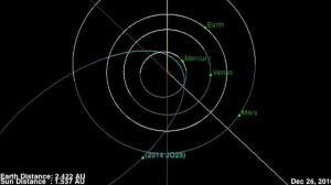 Un asteroide de 650 metros pasa cerca de la Tierra