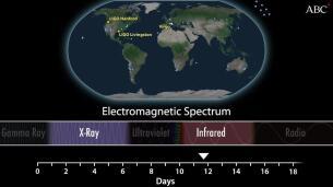 Los avances que traerán las ondas gravitacionales