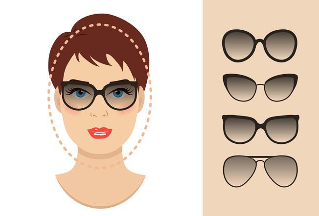 Cómo Elegir Gafas Según El Tipo De Rostro Bulevar Sur